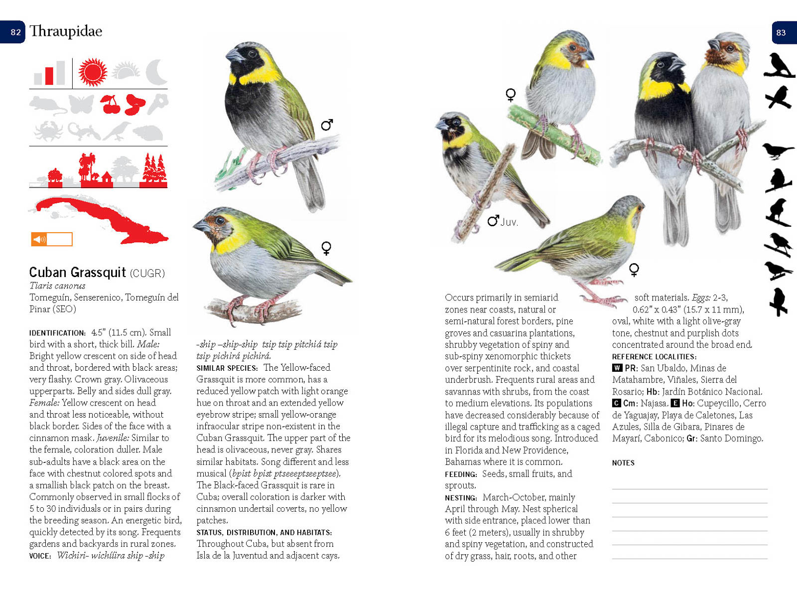 Groundbreaking endemic birds of cuba field guide available now species accounts are supplemented with easy to read distribution maps and symbols that provide biocorpaavc